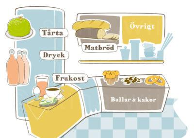 Heta ytor - Sveriges bagare & konditorer, SBK